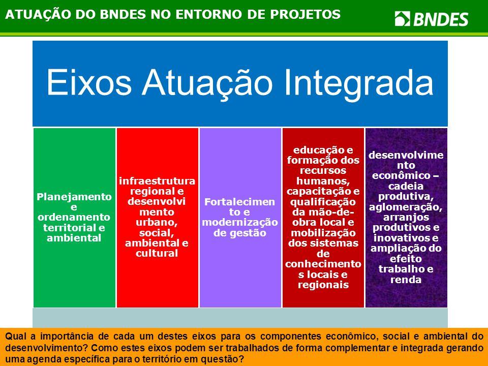 ATUAÇÃO DO BNDES NO ENTORNO DE PROJETOS
