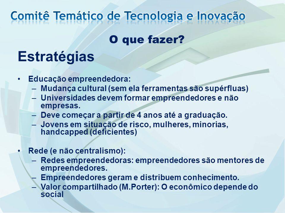 Estratégias Comitê Temático de Tecnologia e Inovação O que fazer