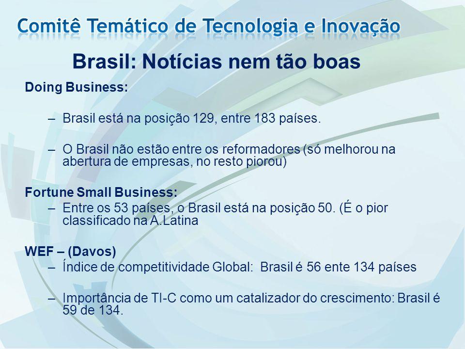 Brasil: Notícias nem tão boas