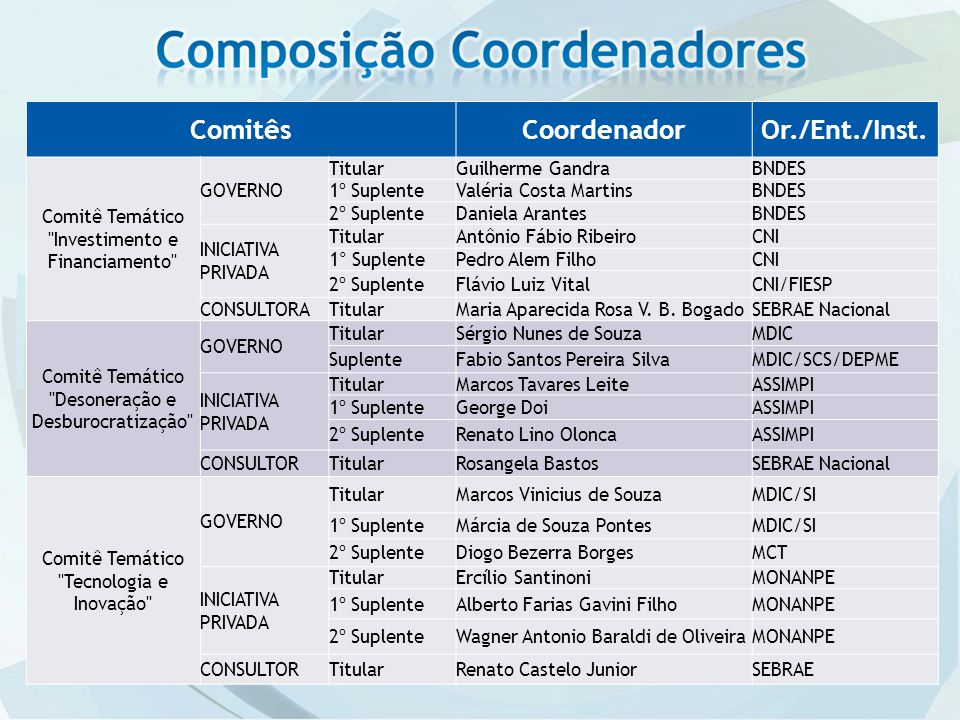 Comitês Coordenador Or./Ent./Inst.