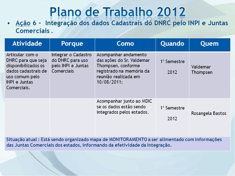 Plano de Trabalho 2012 Ação 6 – Integração dos dados Cadastrais dó DNRC pelo INPI e Juntas Comerciais .