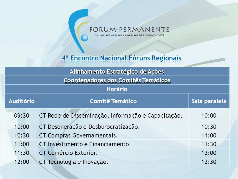 4º Encontro Nacional Fóruns Regionais