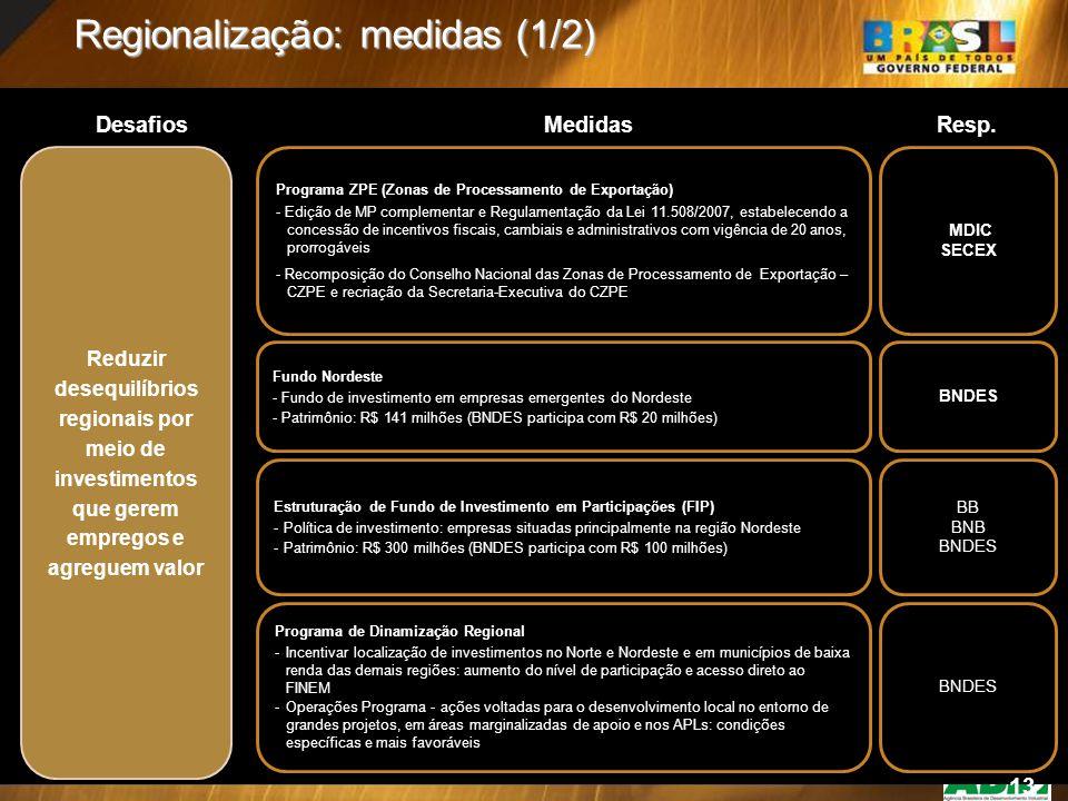 Regionalização: medidas (1/2)