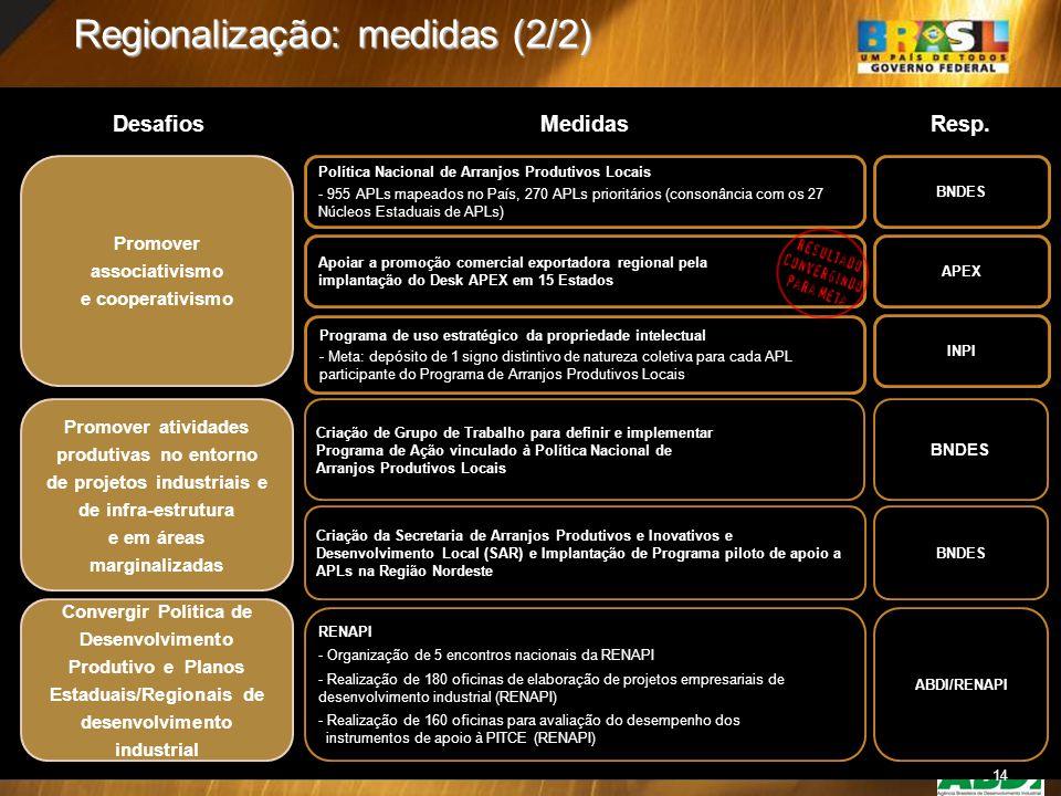 Regionalização: medidas (2/2)