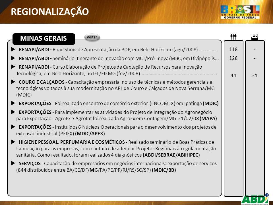 REGIONALIZAÇÃO MINAS GERAIS  