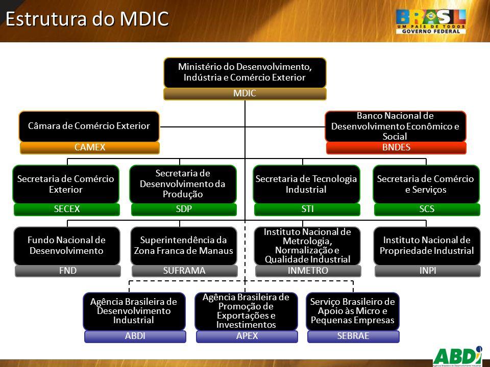 Estrutura do MDIC Ministério do Desenvolvimento, Indústria e Comércio Exterior. MDIC. Câmara de Comércio Exterior.