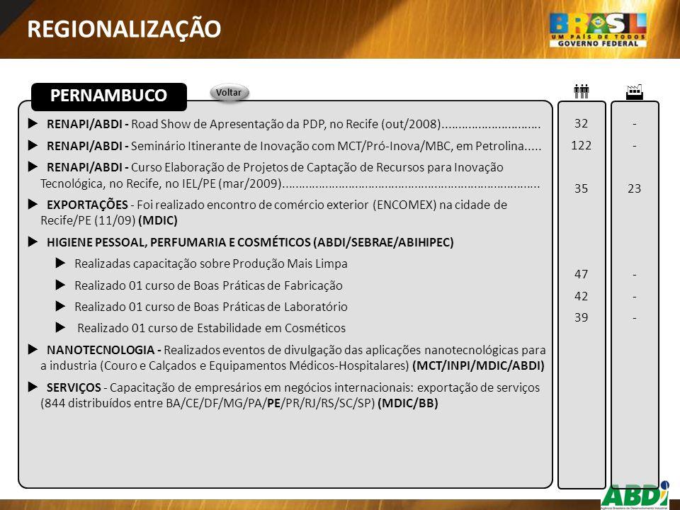 REGIONALIZAÇÃO PERNAMBUCO  