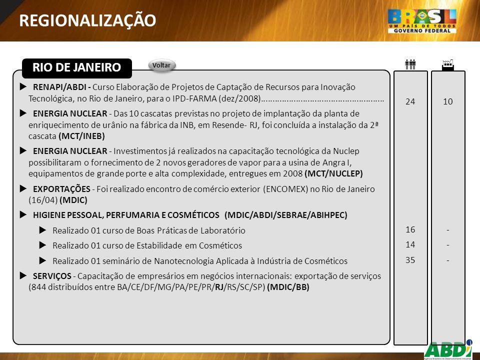 REGIONALIZAÇÃO RIO DE JANEIRO  