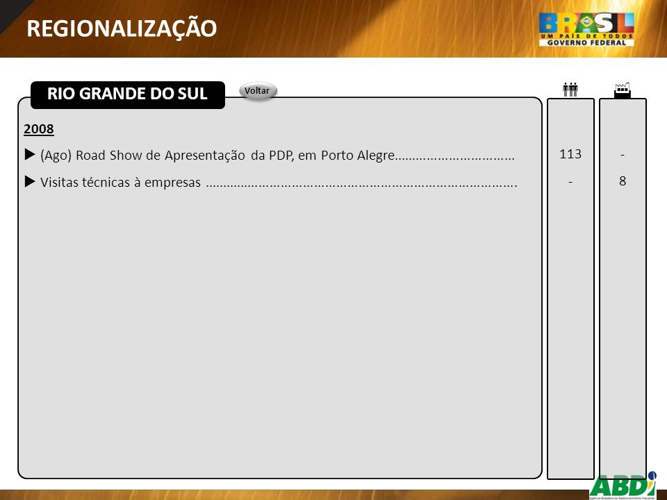REGIONALIZAÇÃO RIO GRANDE DO SUL   2008