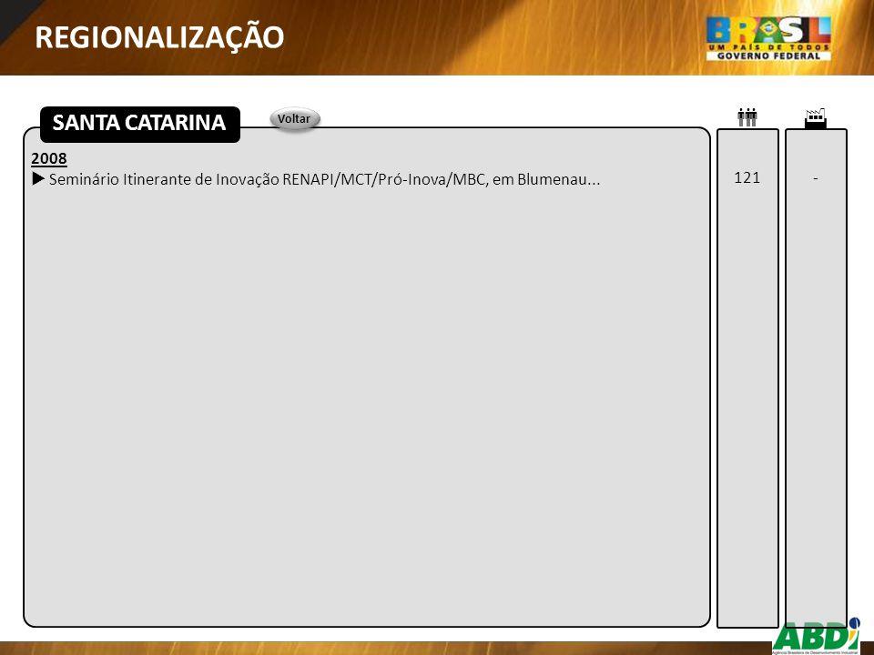 REGIONALIZAÇÃO SANTA CATARINA   2008
