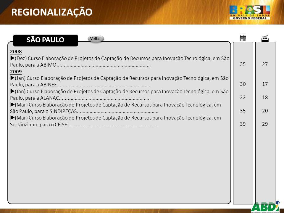 REGIONALIZAÇÃO SÃO PAULO   2008