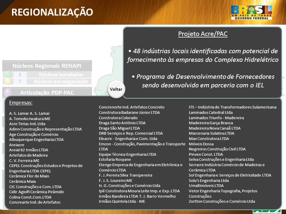 REGIONALIZAÇÃO Projeto Acre/PAC