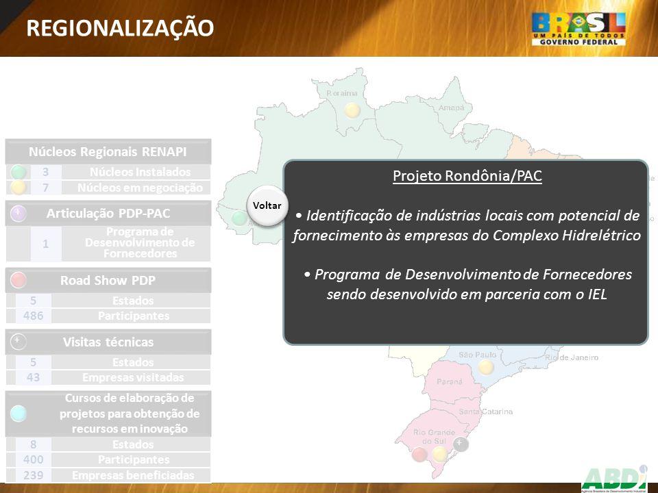 REGIONALIZAÇÃO Projeto Rondônia/PAC