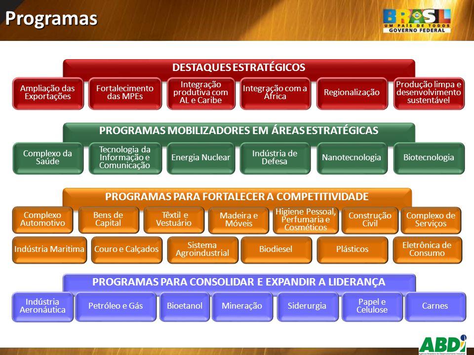 Programas DESTAQUES ESTRATÉGICOS