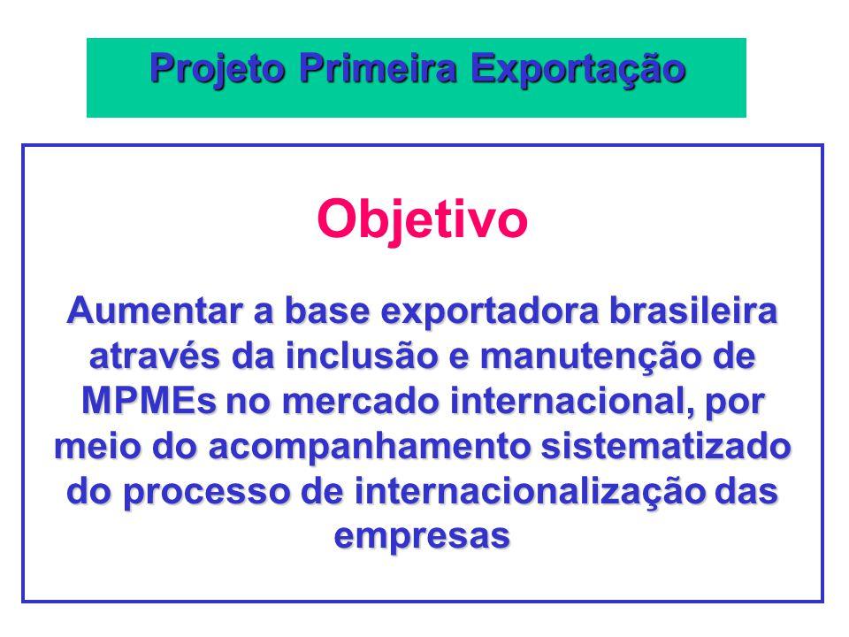 Projeto Primeira Exportação