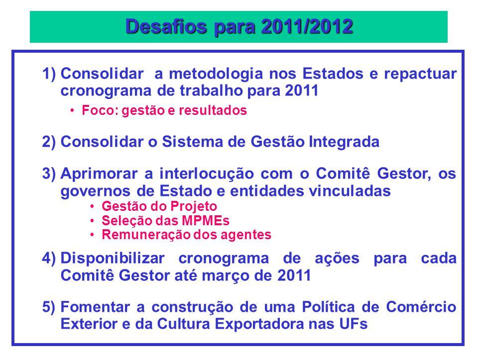 Desafios para 2011/2012 Consolidar a metodologia nos Estados e repactuar cronograma de trabalho para 2011.