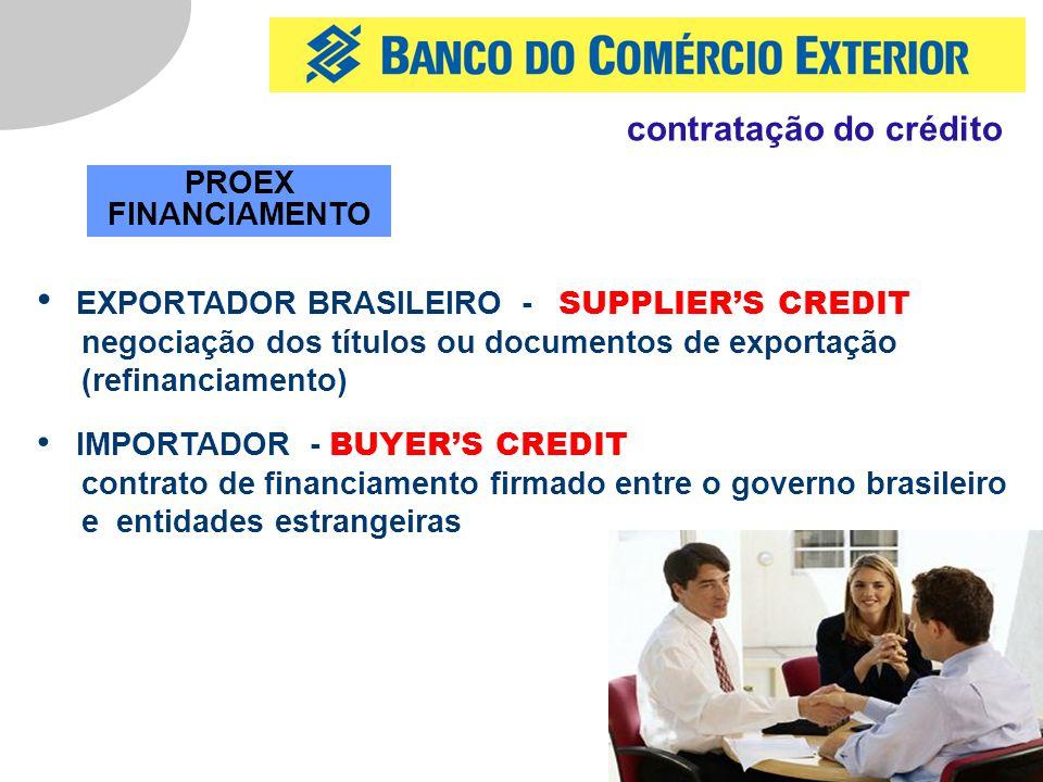 contratação do crédito