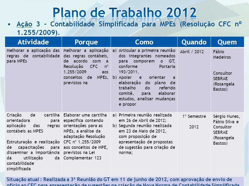 Plano de Trabalho 2012 Ação 3 – Contabilidade Simplificada para MPEs (Resolução CFC n⁰ 1.255/2009).