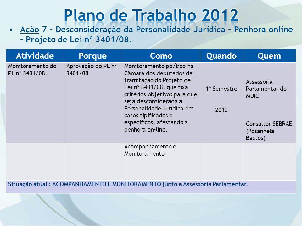 Plano de Trabalho 2012 Ação 7 – Desconsideração da Personalidade Jurídica – Penhora online – Projeto de Lei nº 3401/08.
