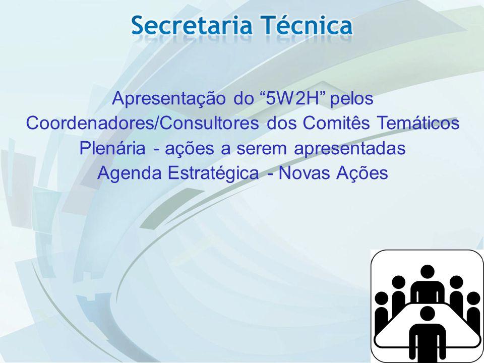 Plenária - ações a serem apresentadas Agenda Estratégica - Novas Ações