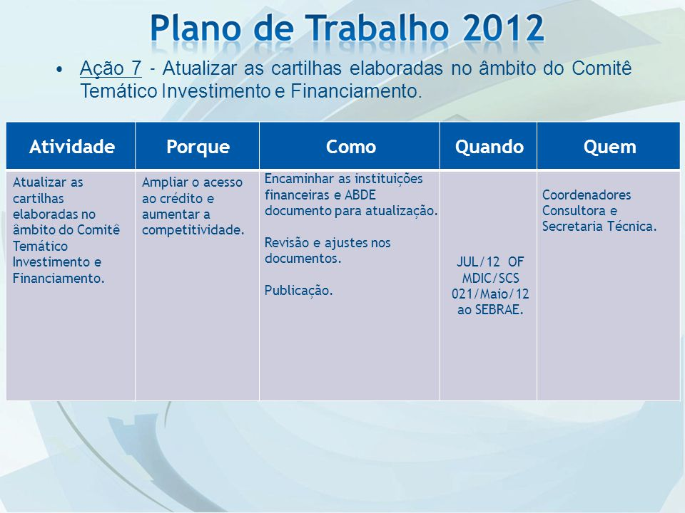 JUL/12 OF MDIC/SCS 021/Maio/12 ao SEBRAE.