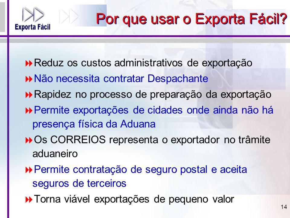 Por que usar o Exporta Fácil