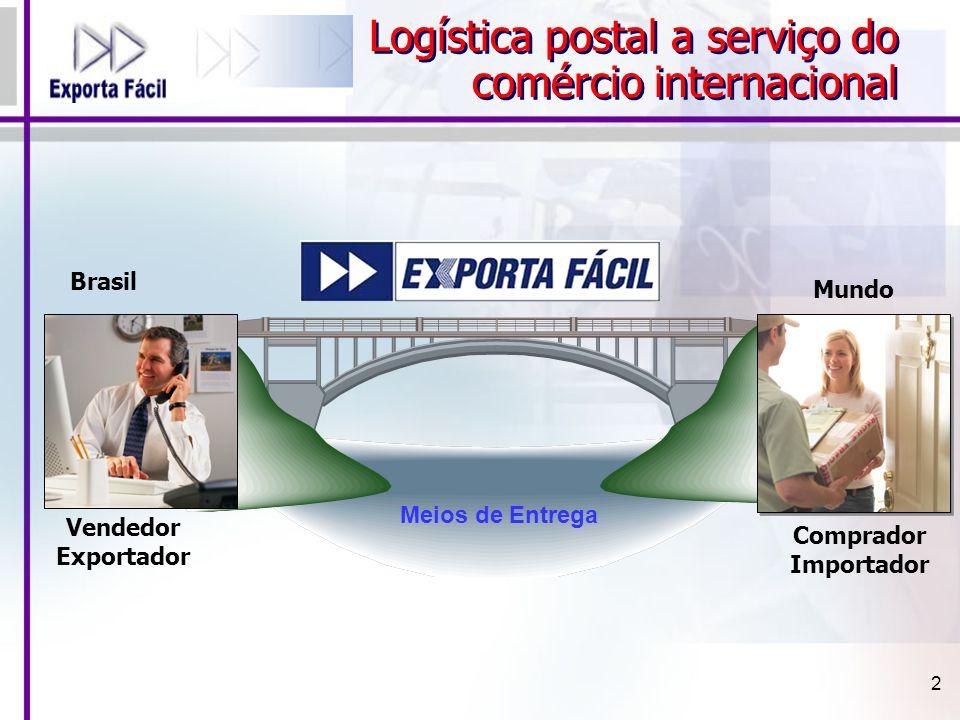Logística postal a serviço do comércio internacional