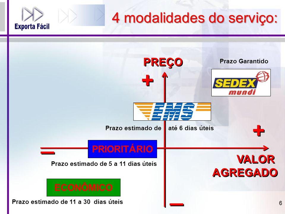 _ _ + + 4 modalidades do serviço: PREÇO VALOR AGREGADO PRIORITÁRIO