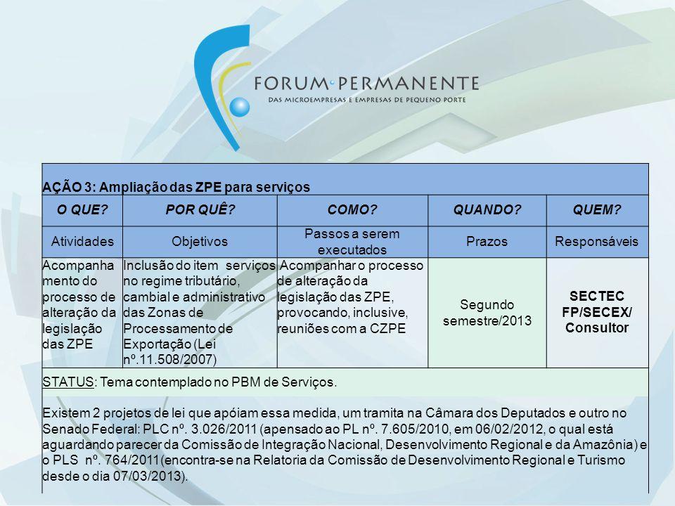 SECTEC FP/SECEX/ Consultor