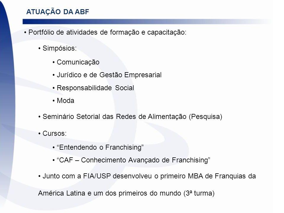 ATUAÇÃO DA ABF Portfólio de atividades de formação e capacitação: Simpósios: Comunicação. Jurídico e de Gestão Empresarial.