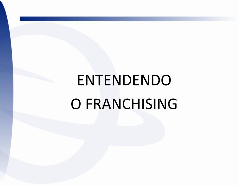 ENTENDENDO O FRANCHISING