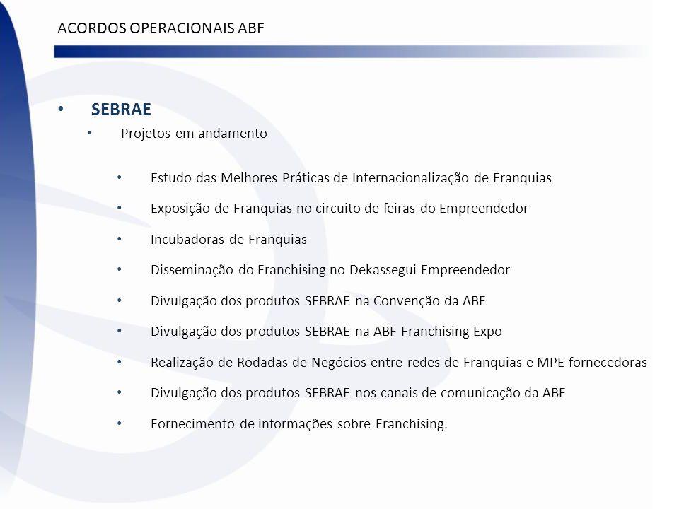 SEBRAE ACORDOS OPERACIONAIS ABF Projetos em andamento