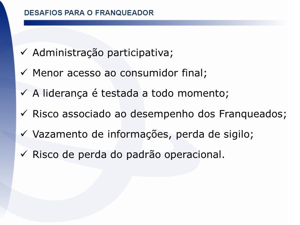 Administração participativa; Menor acesso ao consumidor final;