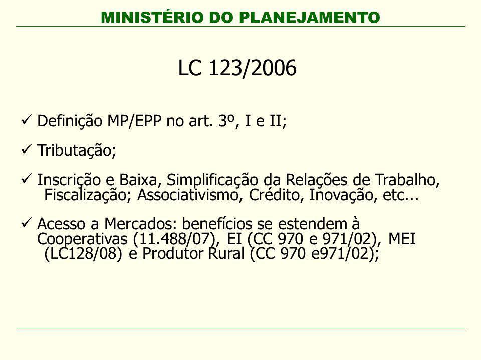 LC 123/2006 Definição MP/EPP no art. 3º, I e II; Tributação;