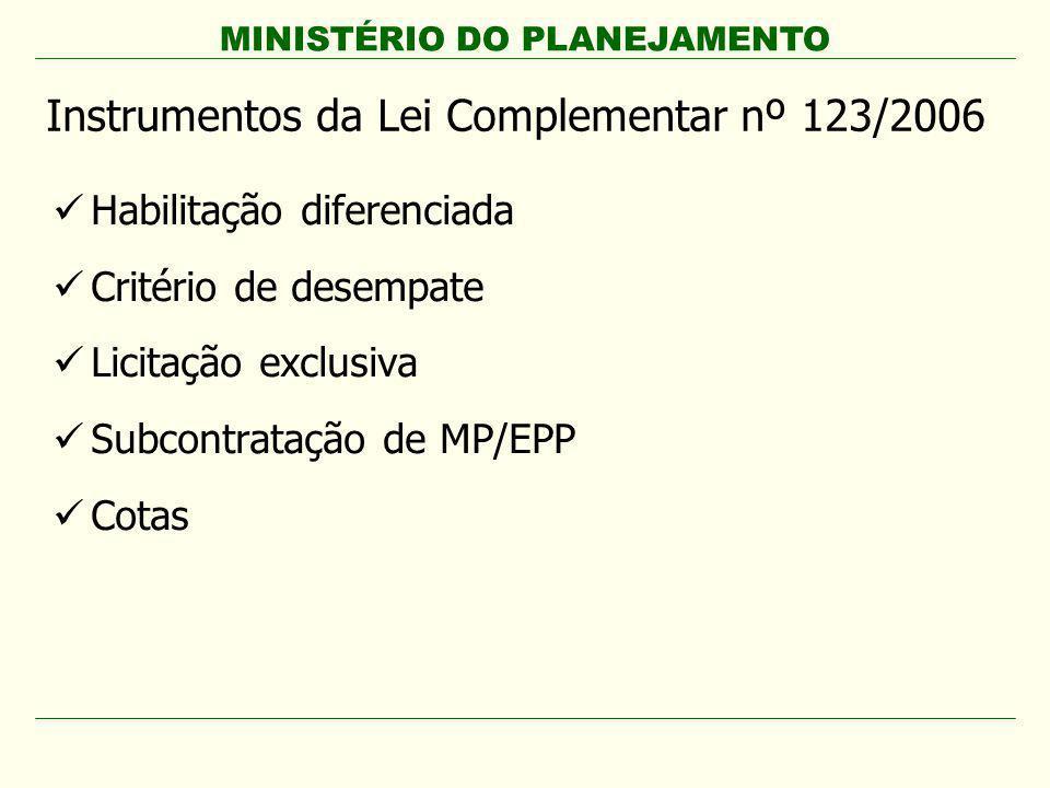 Instrumentos da Lei Complementar nº 123/2006