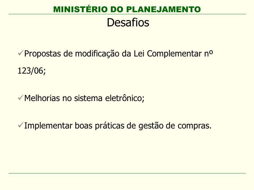 Desafios Propostas de modificação da Lei Complementar nº 123/06;