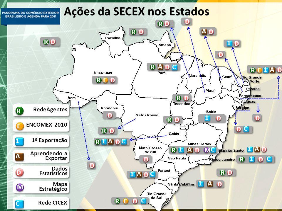 Ações da SECEX nos Estados