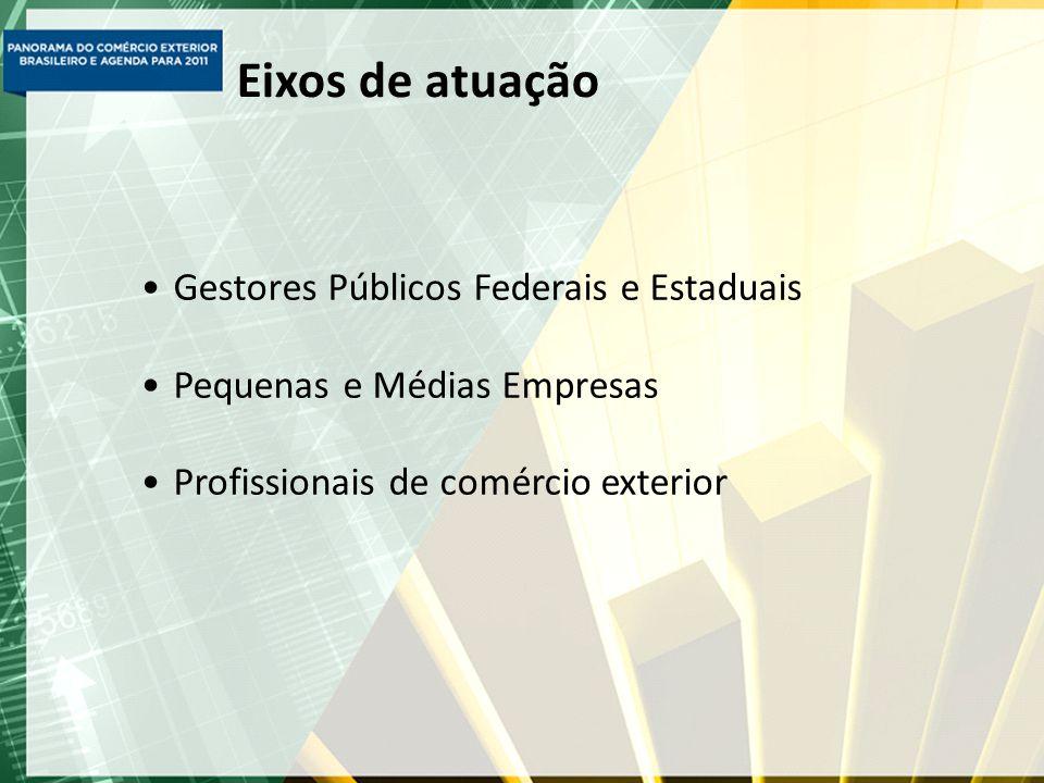 Eixos de atuação Gestores Públicos Federais e Estaduais
