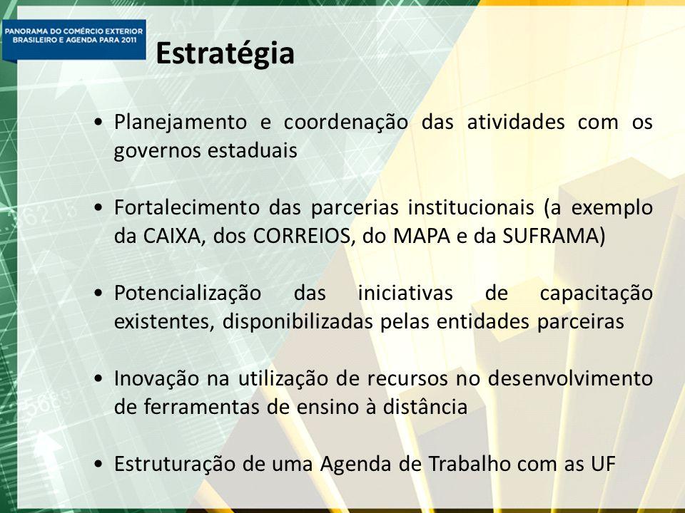 Estratégia Planejamento e coordenação das atividades com os governos estaduais.