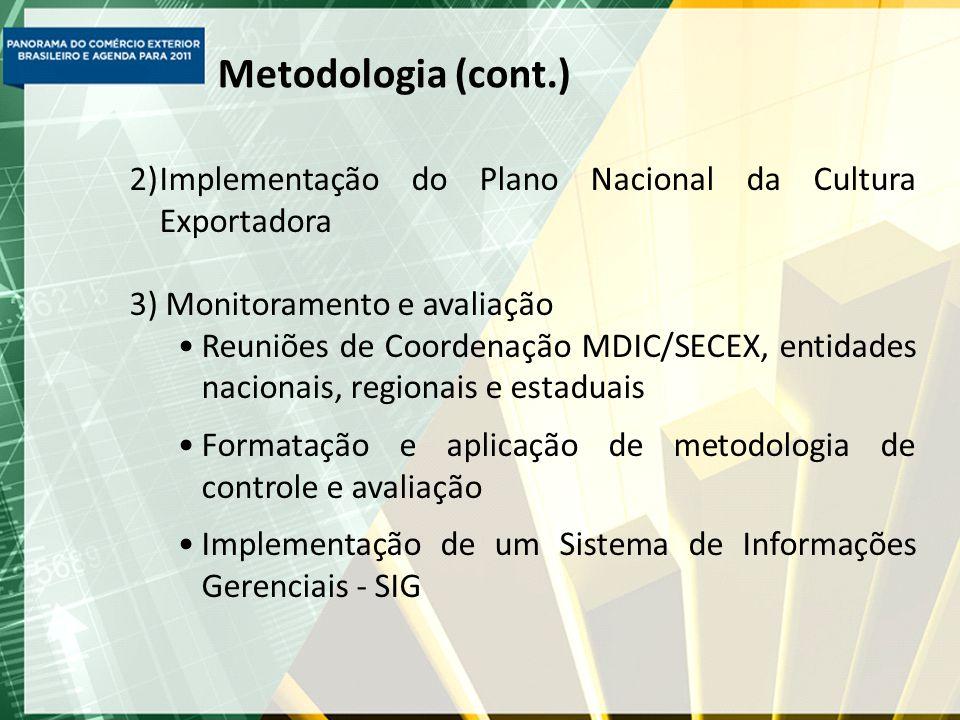 Metodologia (cont.) Implementação do Plano Nacional da Cultura Exportadora. 3) Monitoramento e avaliação.