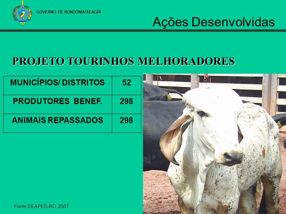 GOVERNO DE RONDÔNIA/SEAGRI MUNICÍPIOS/ DISTRITOS