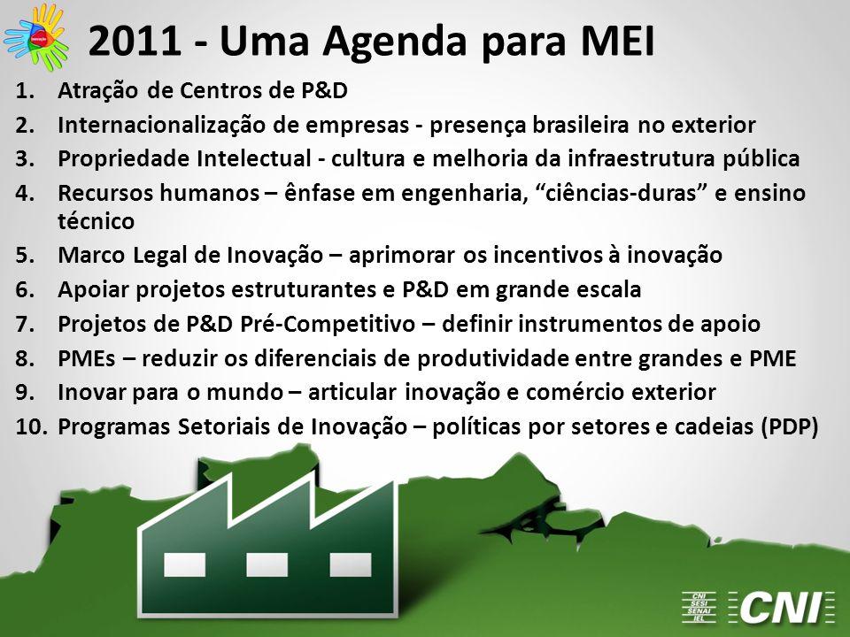 2011 - Uma Agenda para MEI Atração de Centros de P&D