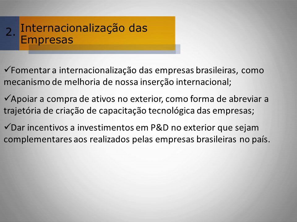 Internacionalização das Empresas 2.