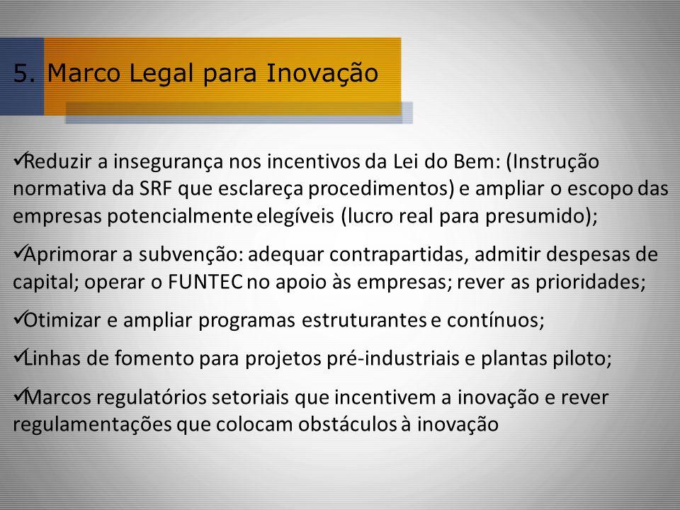 Marco Legal para Inovação