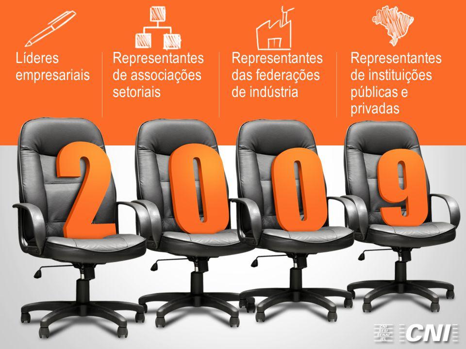 Representantes de associações setoriais