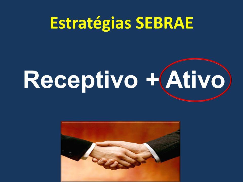 Estratégias SEBRAE Receptivo + Ativo