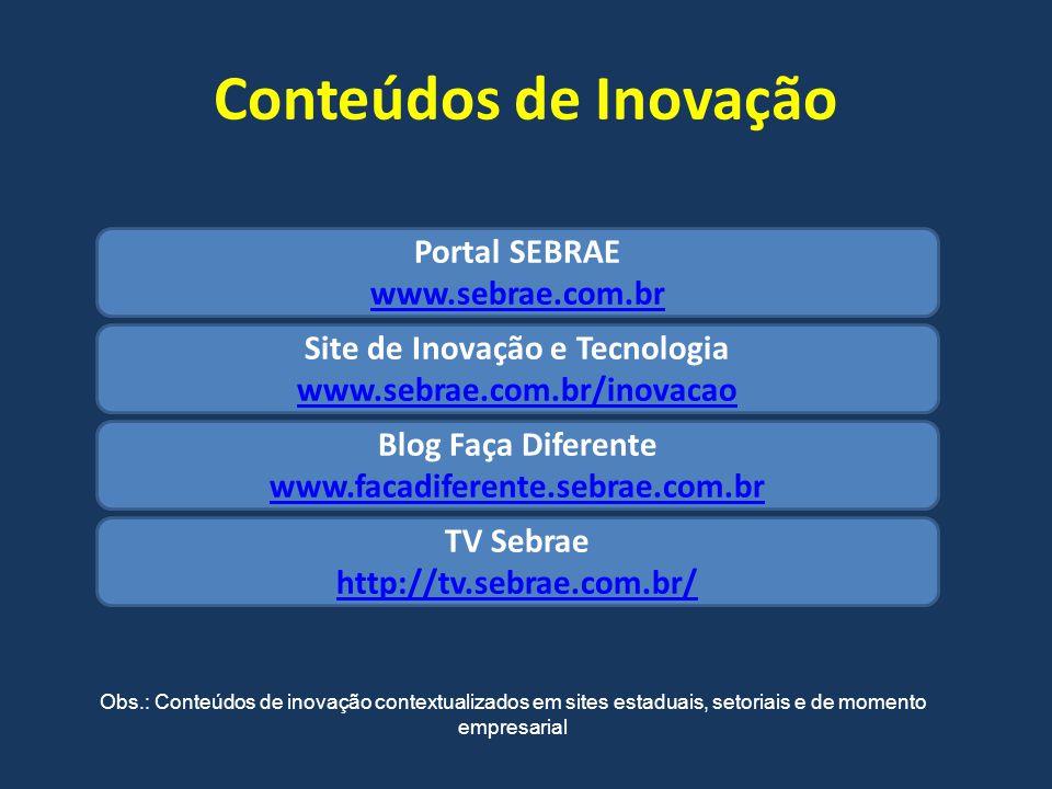Site de Inovação e Tecnologia