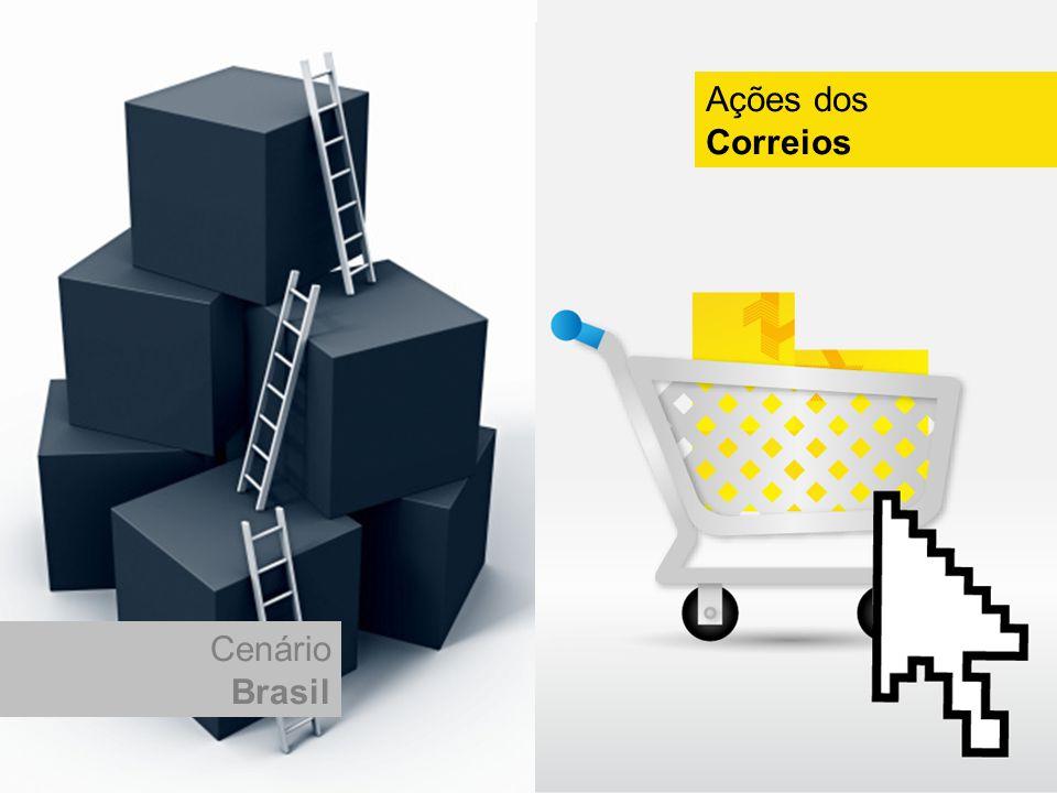 Ações dos Correios Cenário Brasil