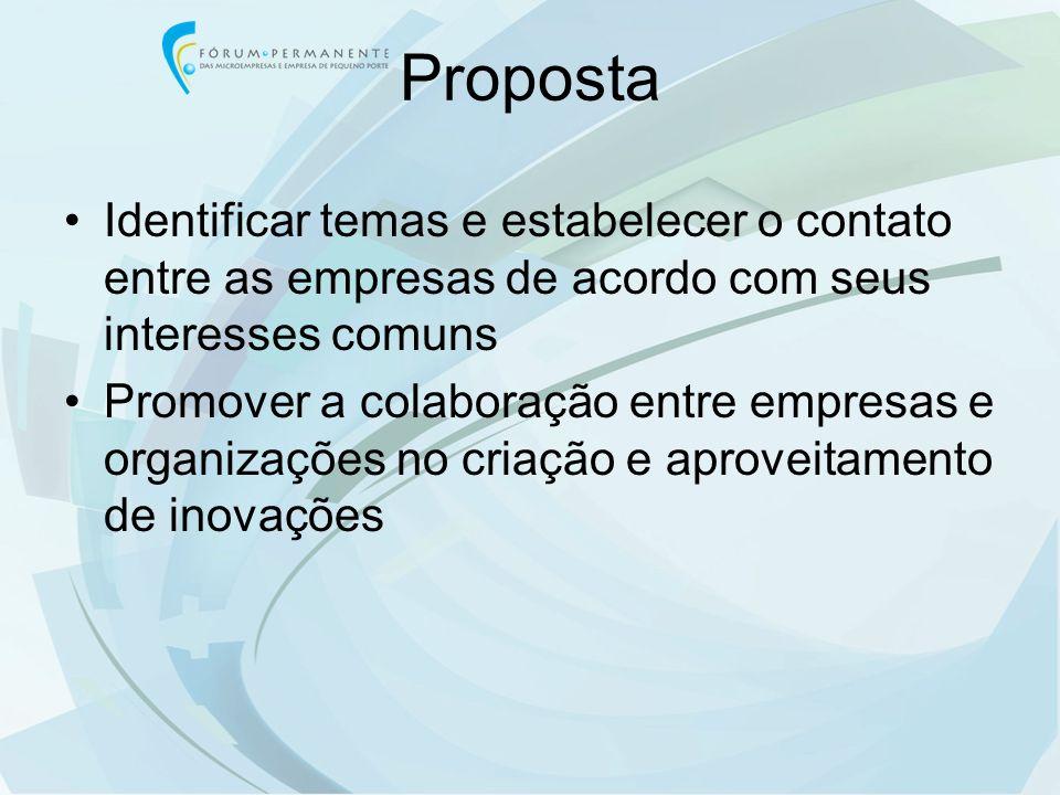 Proposta Identificar temas e estabelecer o contato entre as empresas de acordo com seus interesses comuns.