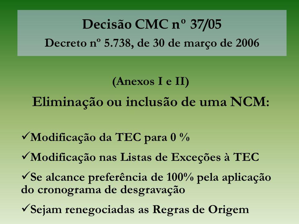 Eliminação ou inclusão de uma NCM: